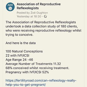 Reproflexology™ Fertility Reflexology. Arr stats