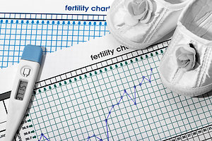 Reproflexology™ Fertility Reflexology. Fertility tracker
